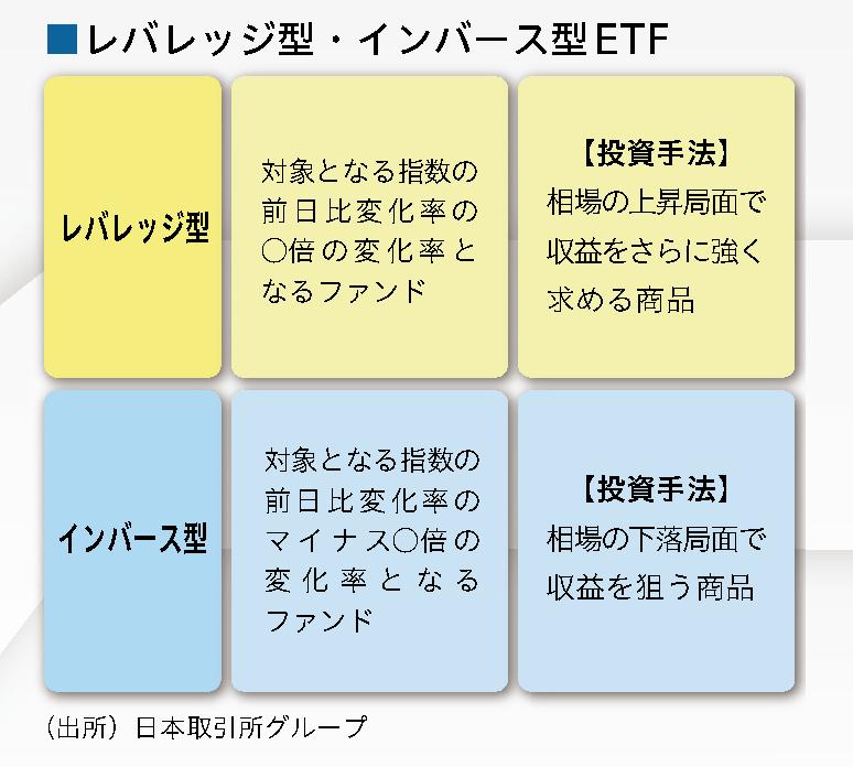 ETFのスペシャリストに聞く「国内ETFの魅力と活用法」