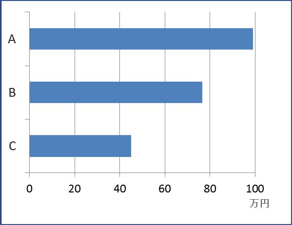 42[図1]【IFA】覚えておきたい!「iDeCo」で作った資産を有利にもらうテクニック