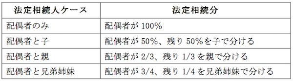 【OC】図1
