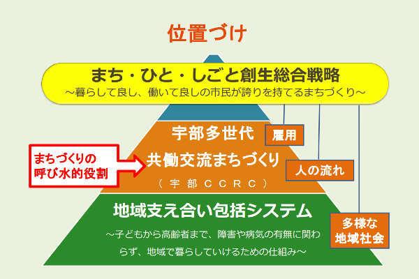 平成の姥捨て山か地方創生の切り札か 動きだした日本版CCRC構想