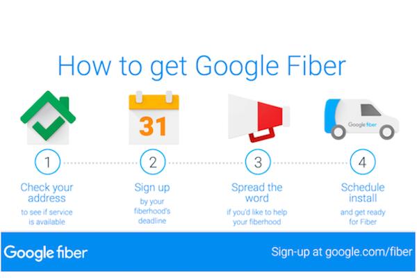 超高速ファイバー通信「Google Fiber」プロジェクト再編でコスト削減ーー米国